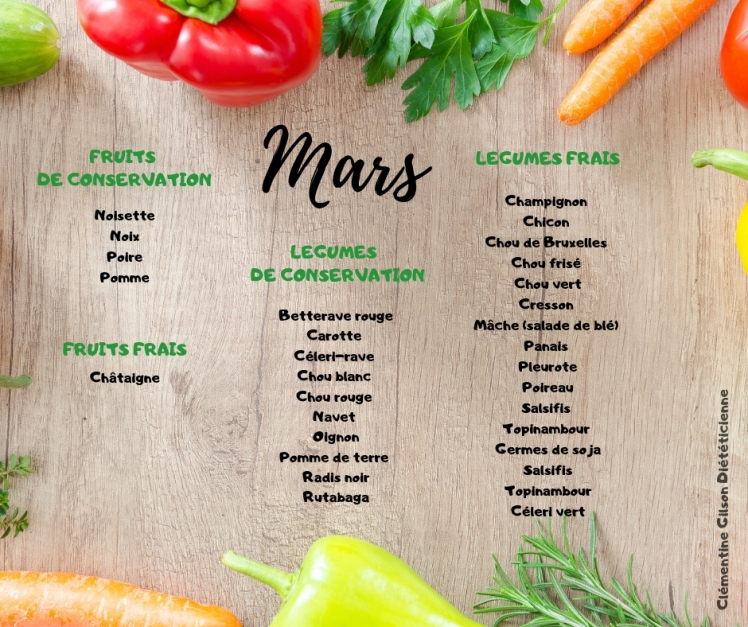 mars fruits et légumes de saison